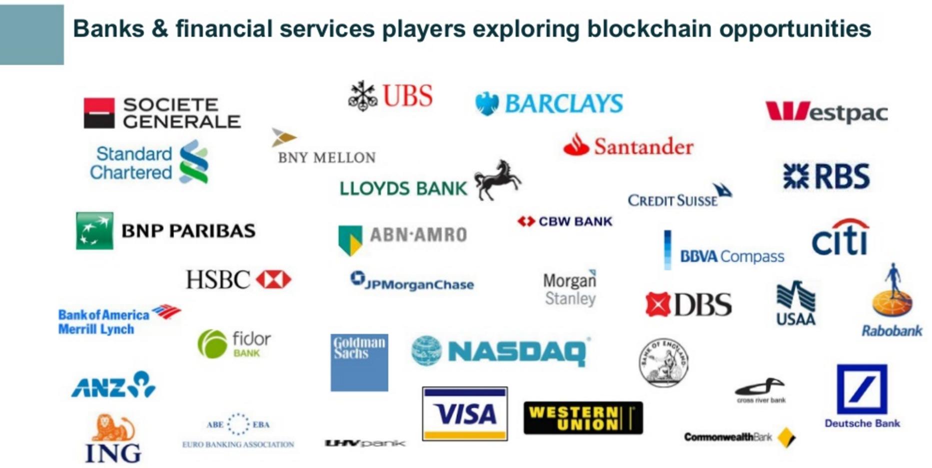 Foundation for blockchain tech