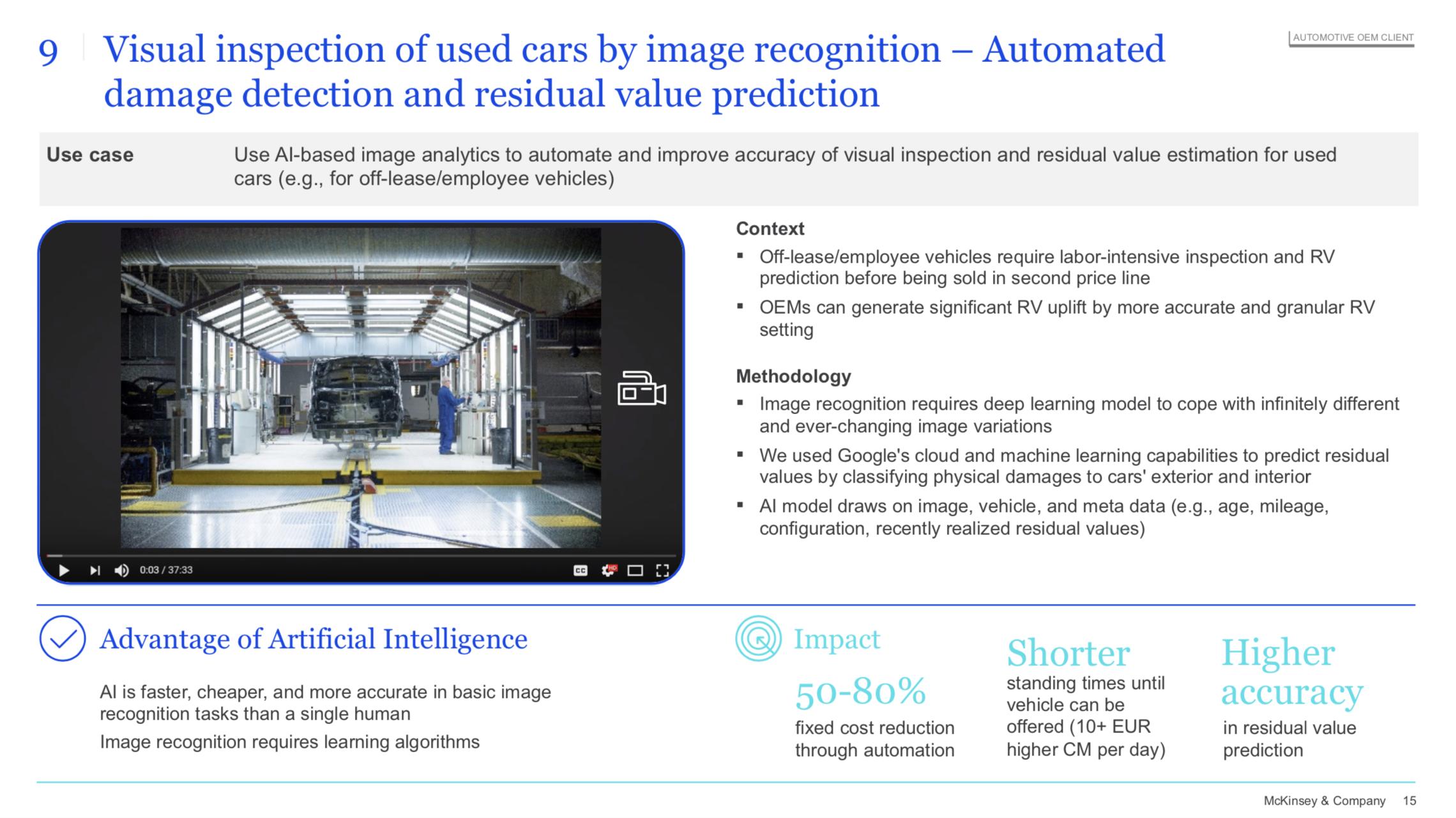 Norbert Biedrzycki Artificial Intelligence presentation 10
