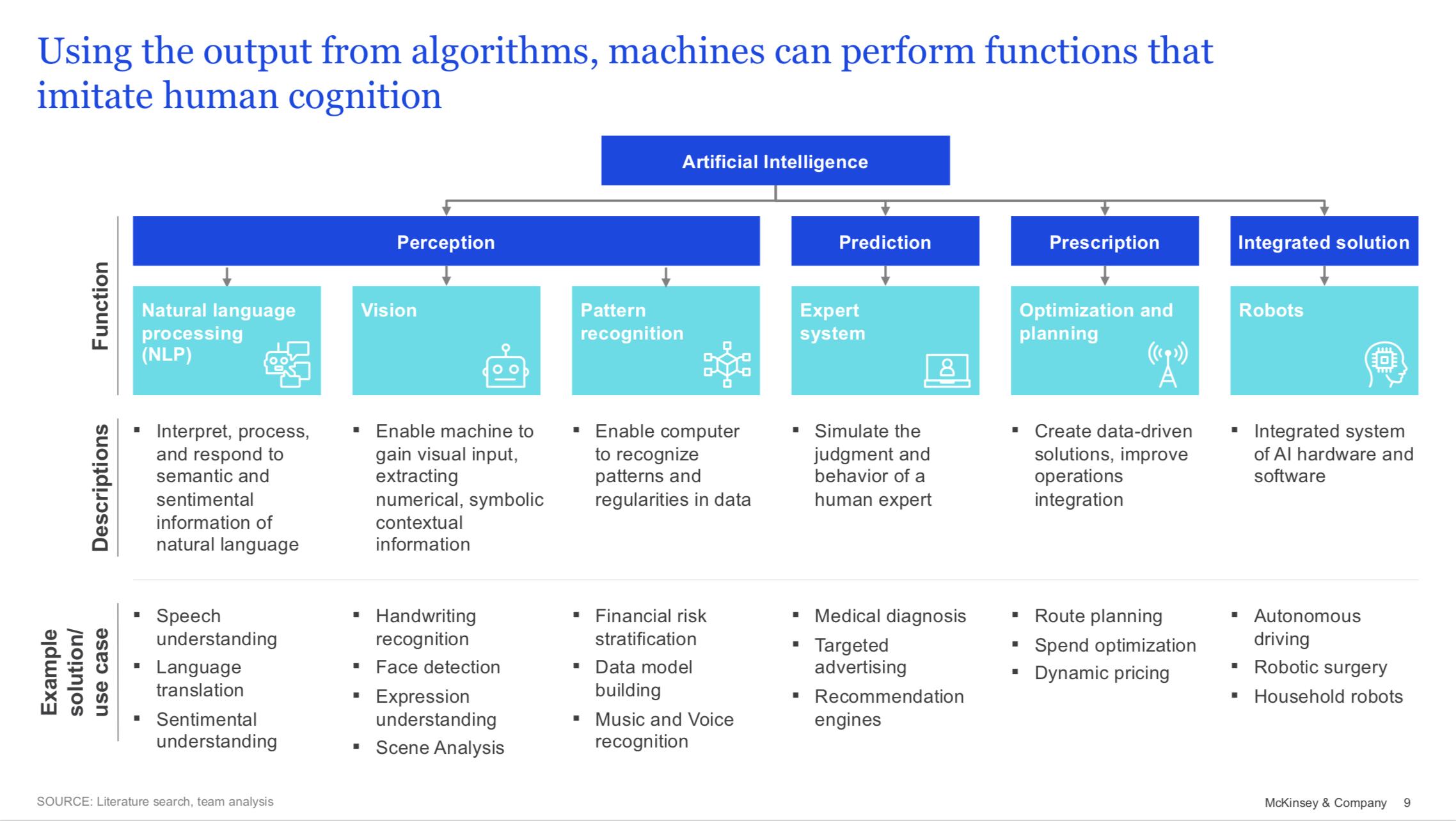 Norbert Biedrzycki Artificial Intelligence presentation 6